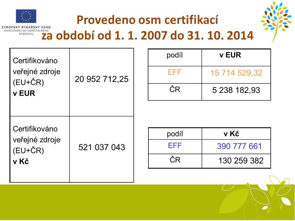 Provedeno osm certifikací za období od 1. 1. 2007 do 31. 10. 2014