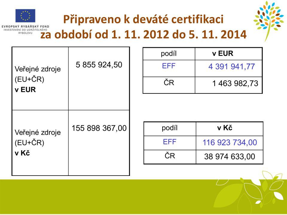 Připraveno k deváté certifikaci za období od 1. 11. 2012 do 5. 11. 2014
