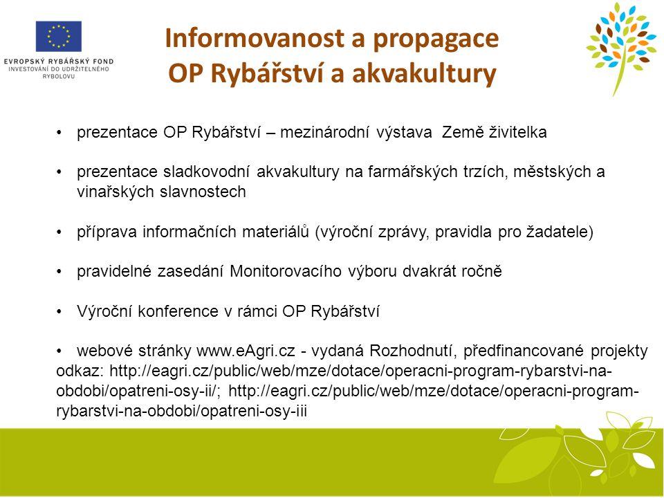 Informovanost a propagace OP Rybářství a akvakultury