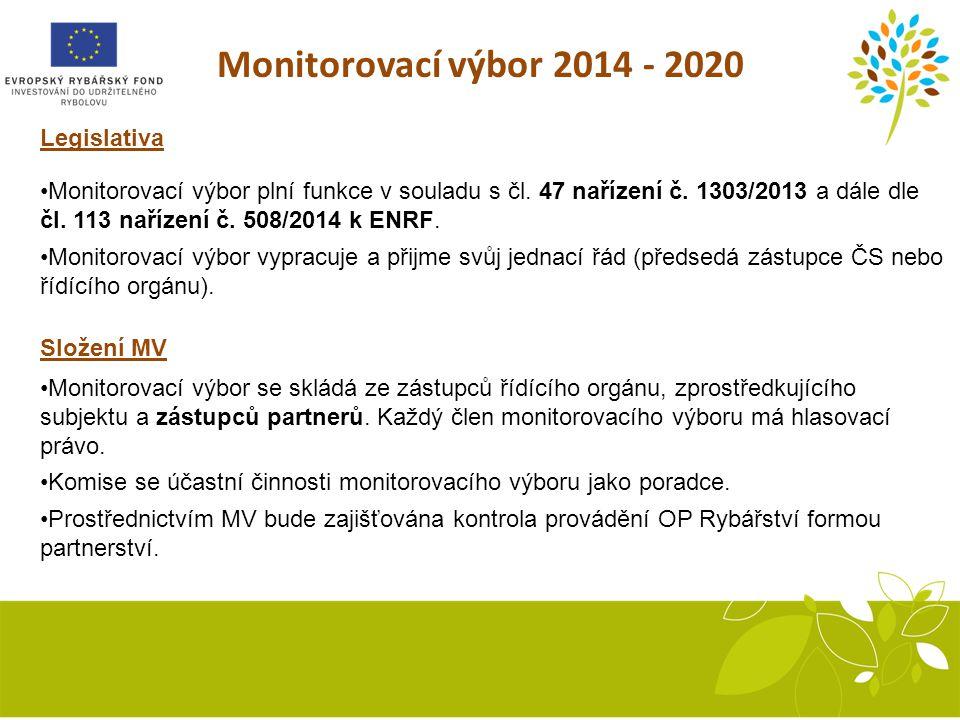 Monitorovací výbor 2014 - 2020 Legislativa