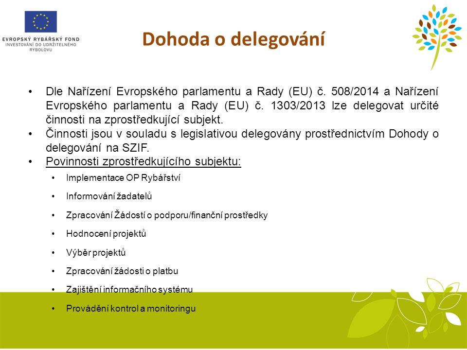 Dohoda o delegování
