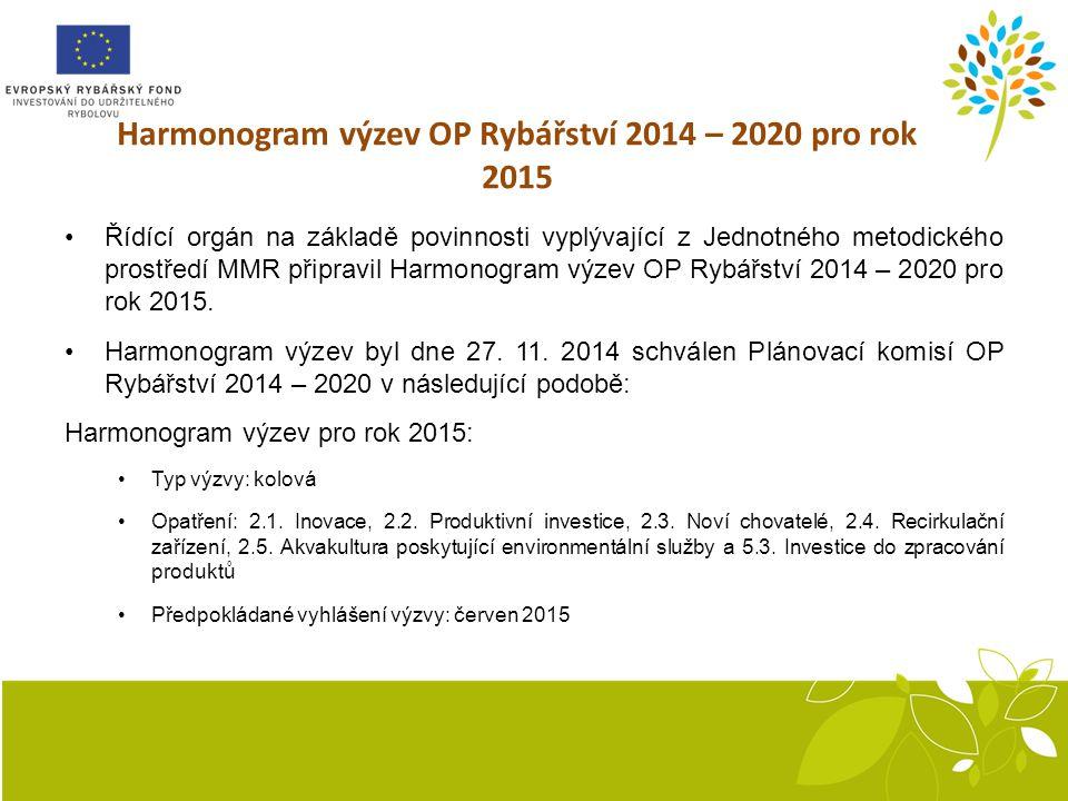 Harmonogram výzev OP Rybářství 2014 – 2020 pro rok 2015