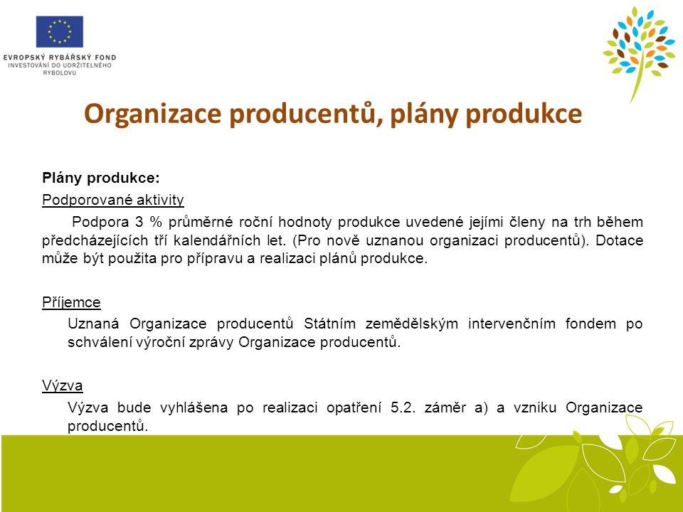 Organizace producentů, plány produkce