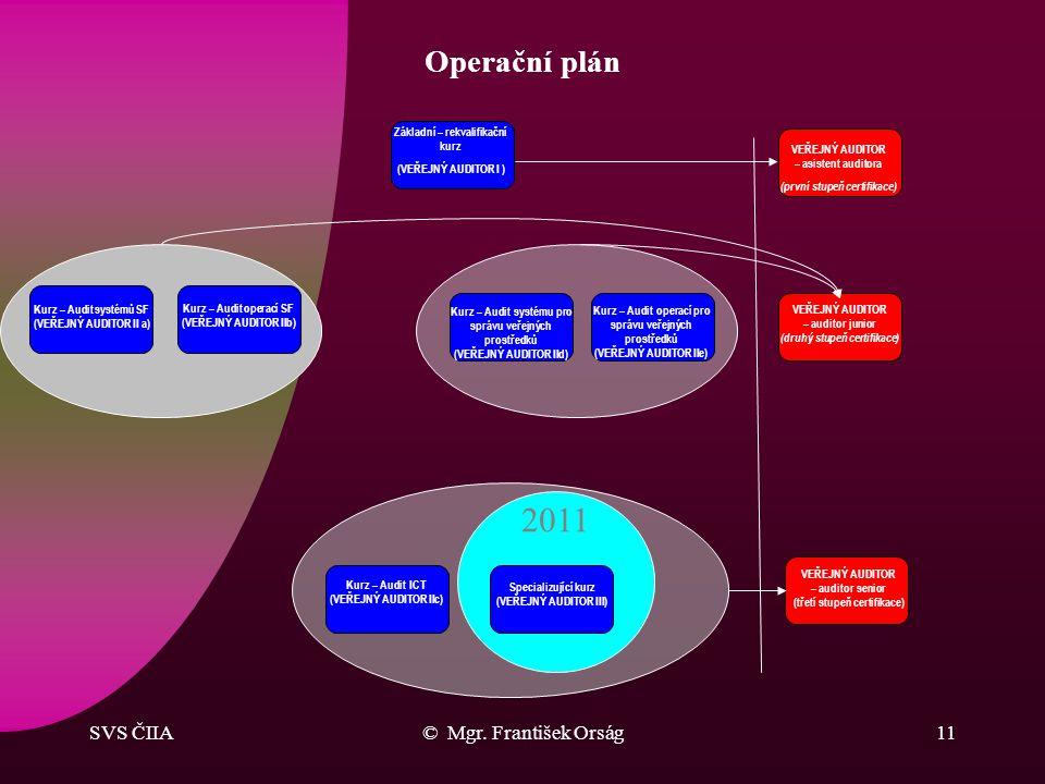 2011 Operační plán SVS ČIIA © Mgr. František Orság