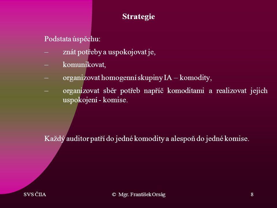 Strategie Podstata úspěchu: znát potřeby a uspokojovat je,
