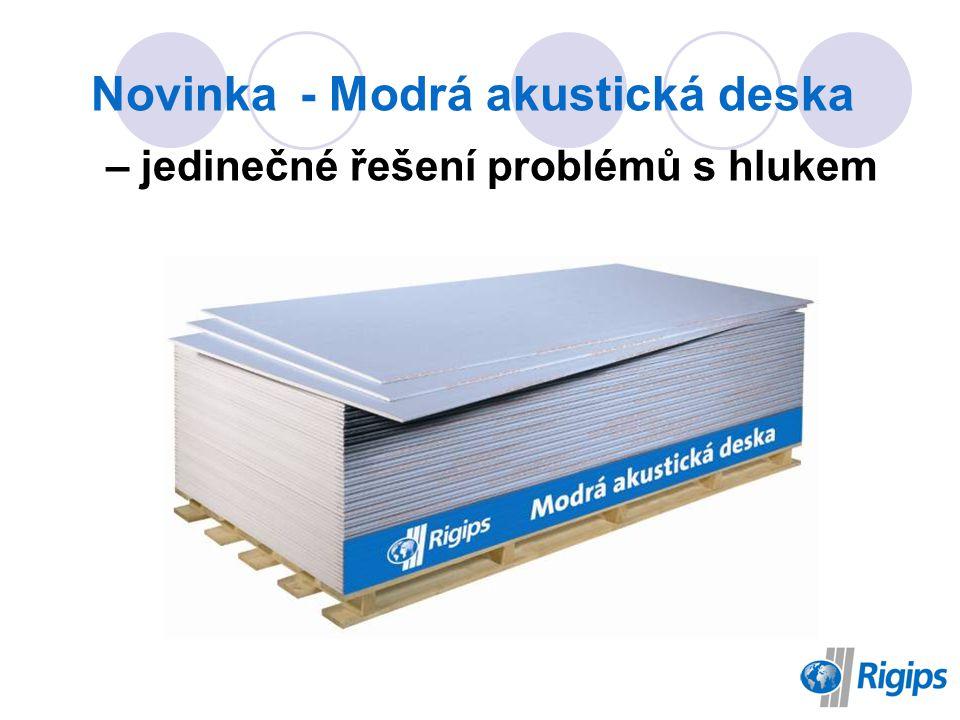 Novinka - Modrá akustická deska