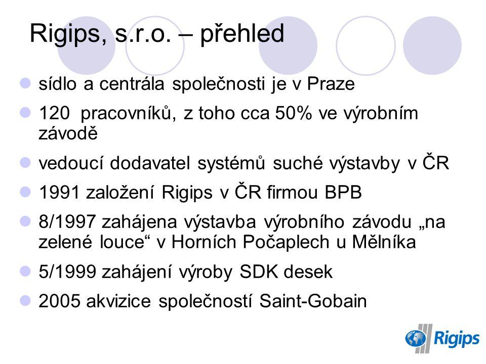Rigips, s.r.o. – přehled sídlo a centrála společnosti je v Praze