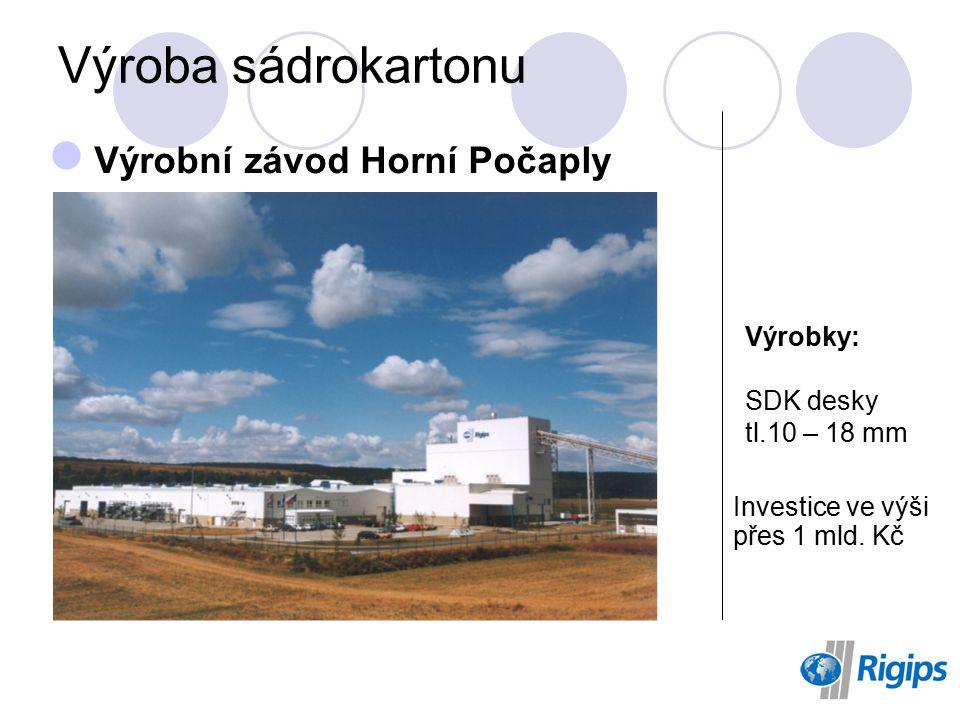 Výroba sádrokartonu Výrobní závod Horní Počaply Výrobky:
