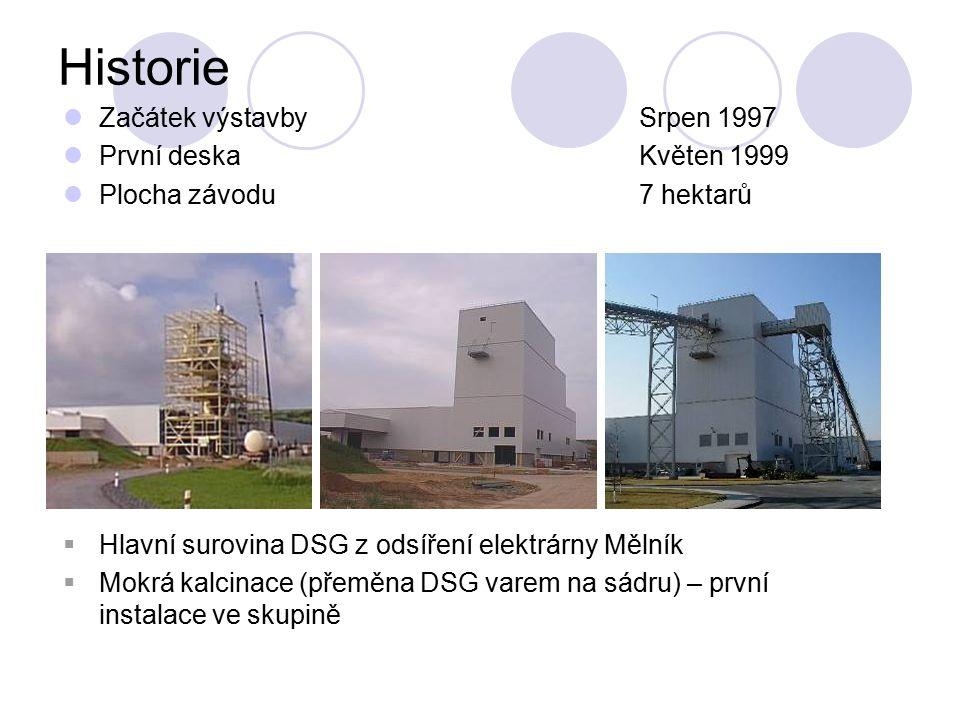 Historie Začátek výstavby Srpen 1997 První deska Květen 1999
