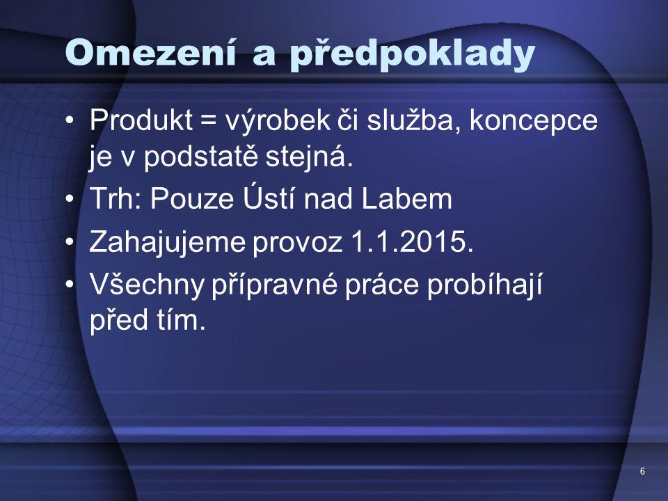 Omezení a předpoklady Produkt = výrobek či služba, koncepce je v podstatě stejná. Trh: Pouze Ústí nad Labem.