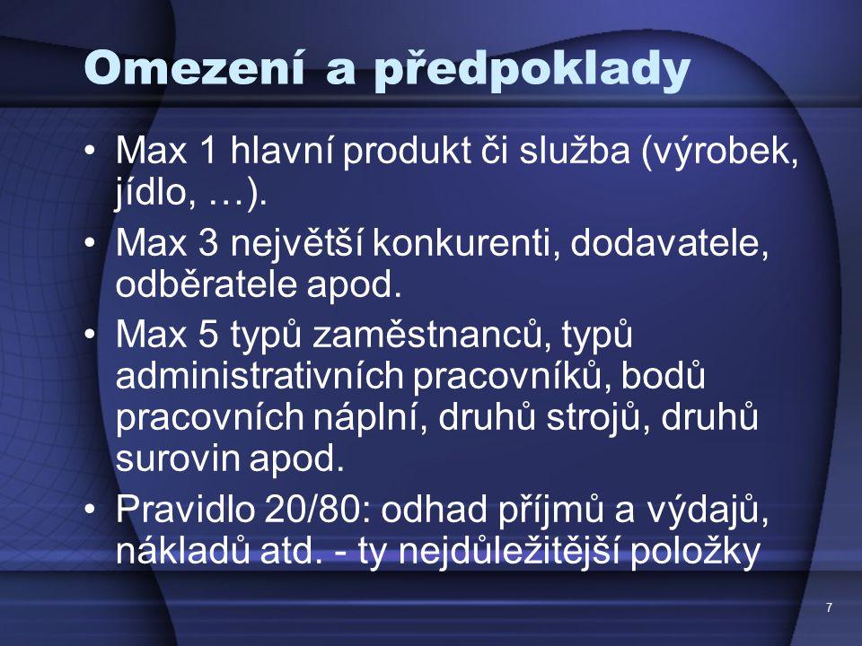Omezení a předpoklady Max 1 hlavní produkt či služba (výrobek, jídlo, …). Max 3 největší konkurenti, dodavatele, odběratele apod.