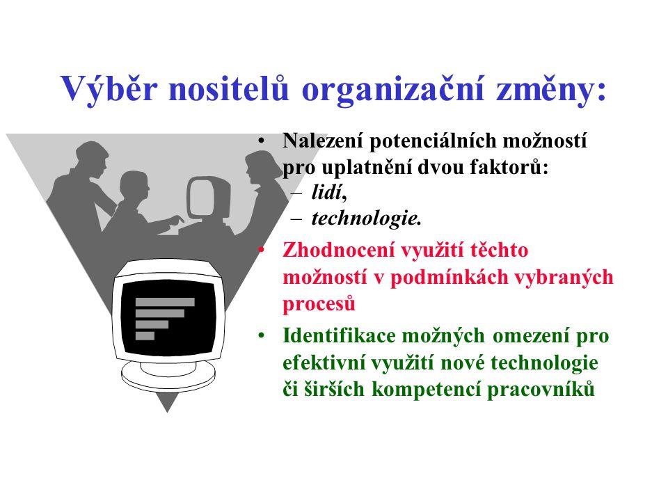 Výběr nositelů organizační změny: