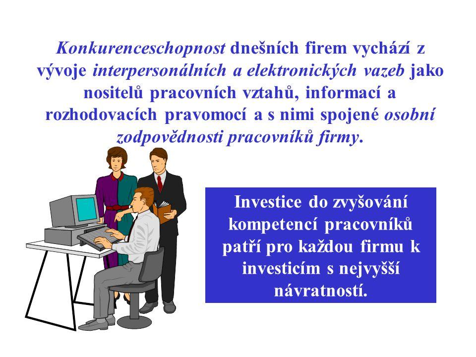 Konkurenceschopnost dnešních firem vychází z vývoje interpersonálních a elektronických vazeb jako nositelů pracovních vztahů, informací a rozhodovacích pravomocí a s nimi spojené osobní zodpovědnosti pracovníků firmy.