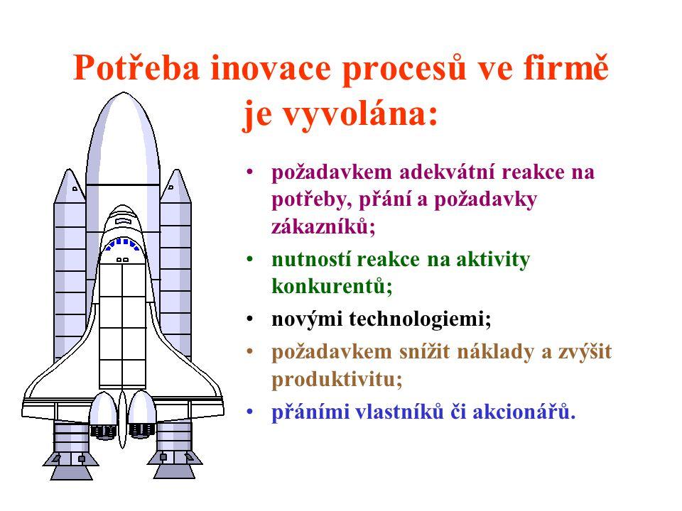 Potřeba inovace procesů ve firmě je vyvolána: