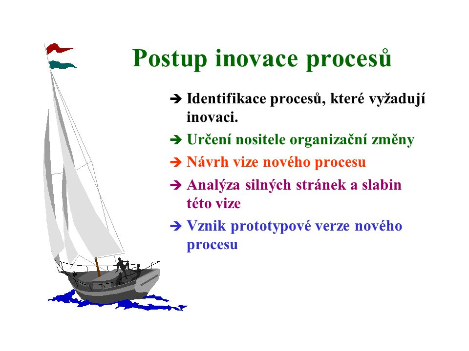 Postup inovace procesů