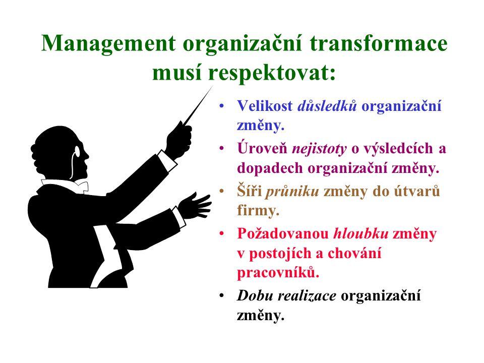Management organizační transformace musí respektovat: