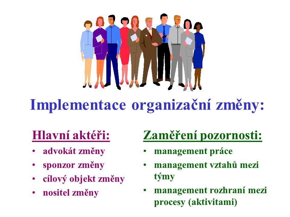 Implementace organizační změny:
