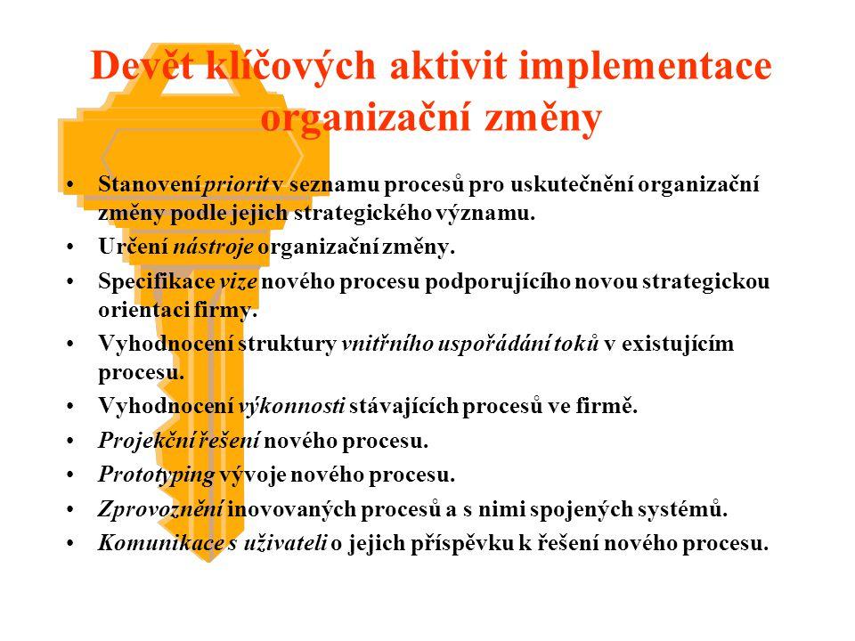 Devět klíčových aktivit implementace organizační změny