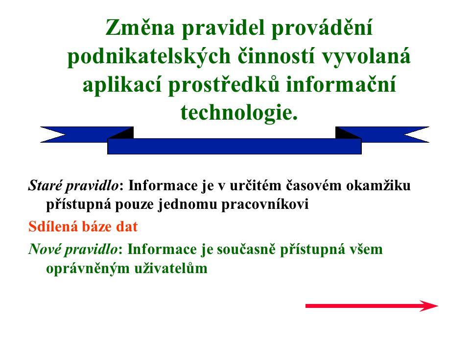 Změna pravidel provádění podnikatelských činností vyvolaná aplikací prostředků informační technologie.