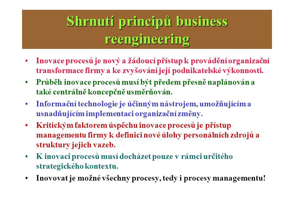 Shrnutí principů business reengineering