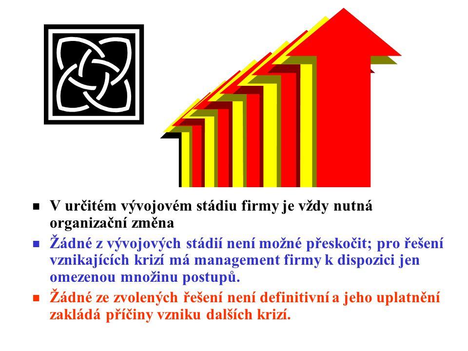 V určitém vývojovém stádiu firmy je vždy nutná organizační změna