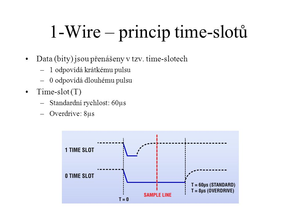 1-Wire – princip time-slotů