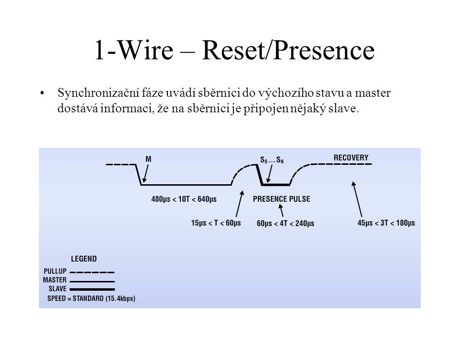 1-Wire – Reset/Presence