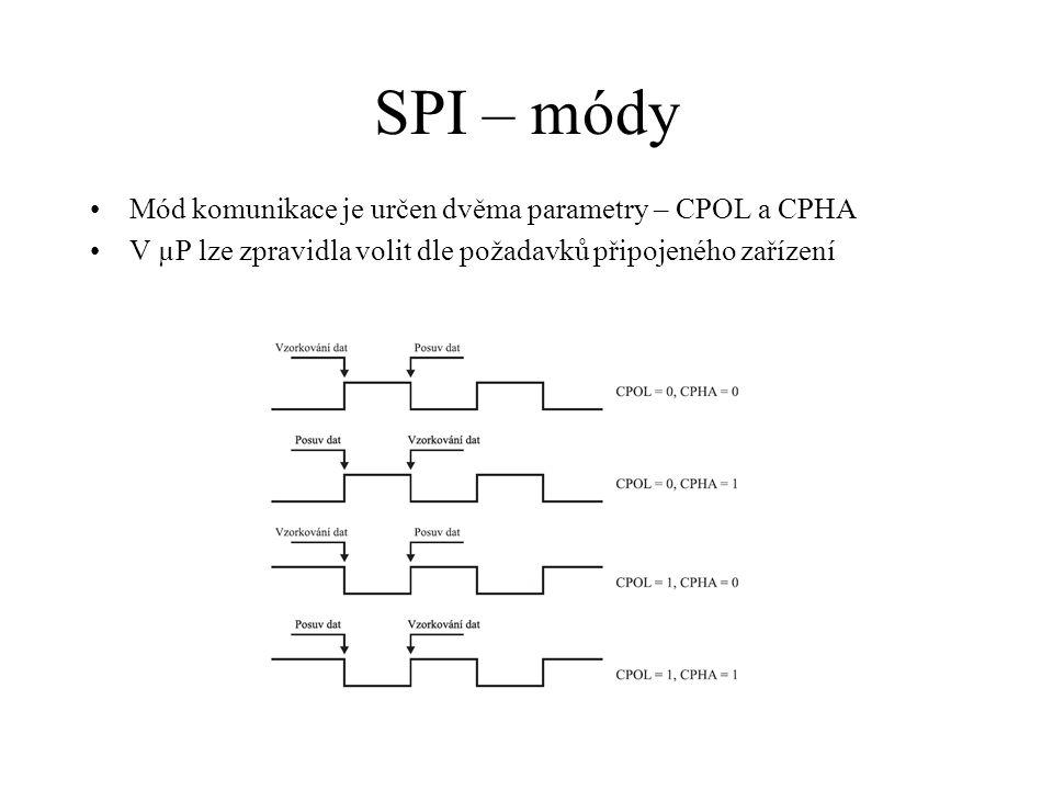 SPI – módy Mód komunikace je určen dvěma parametry – CPOL a CPHA