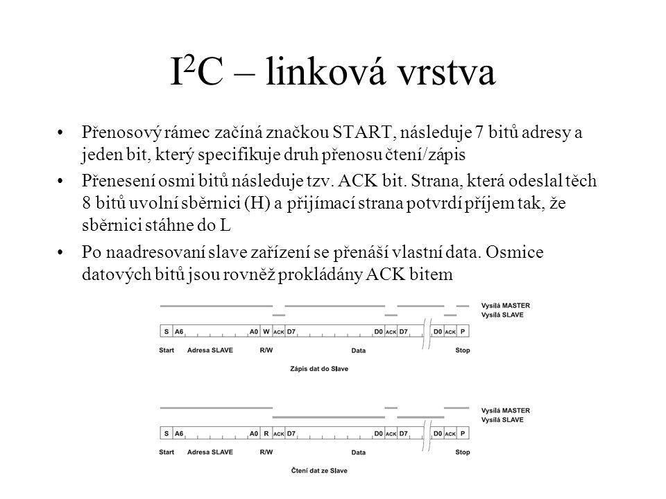 I2C – linková vrstva Přenosový rámec začíná značkou START, následuje 7 bitů adresy a jeden bit, který specifikuje druh přenosu čtení/zápis.