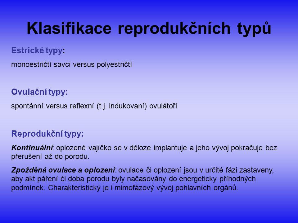 Klasifikace reprodukčních typů