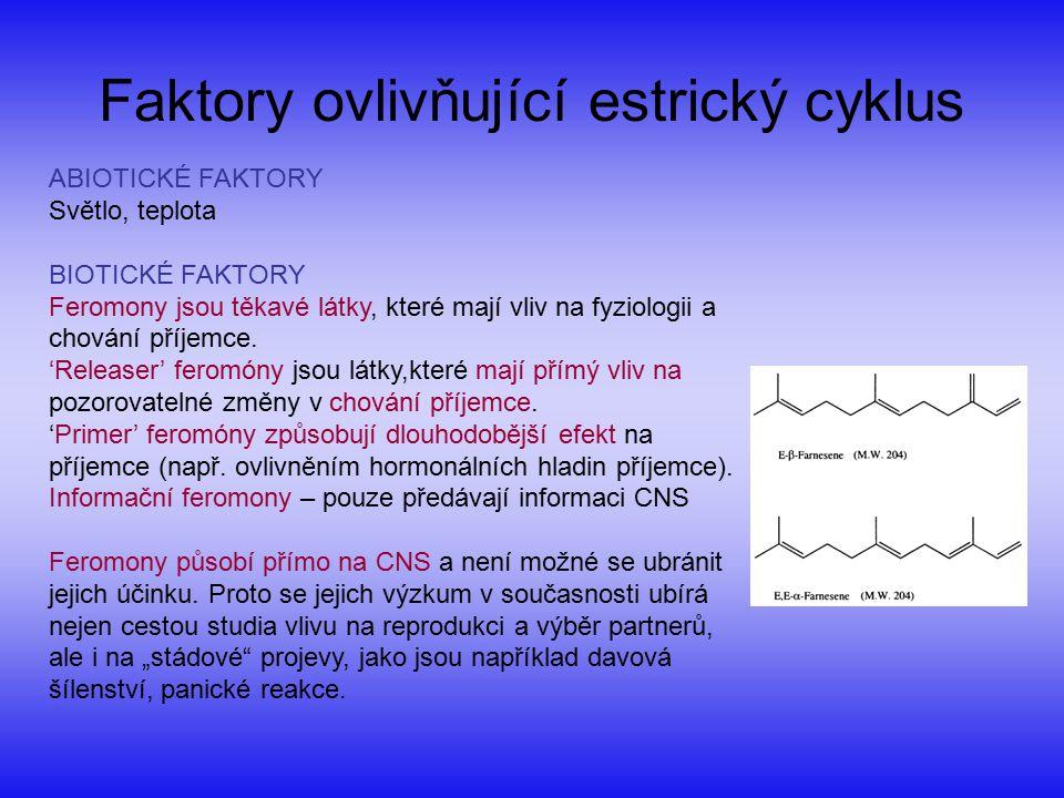 Faktory ovlivňující estrický cyklus