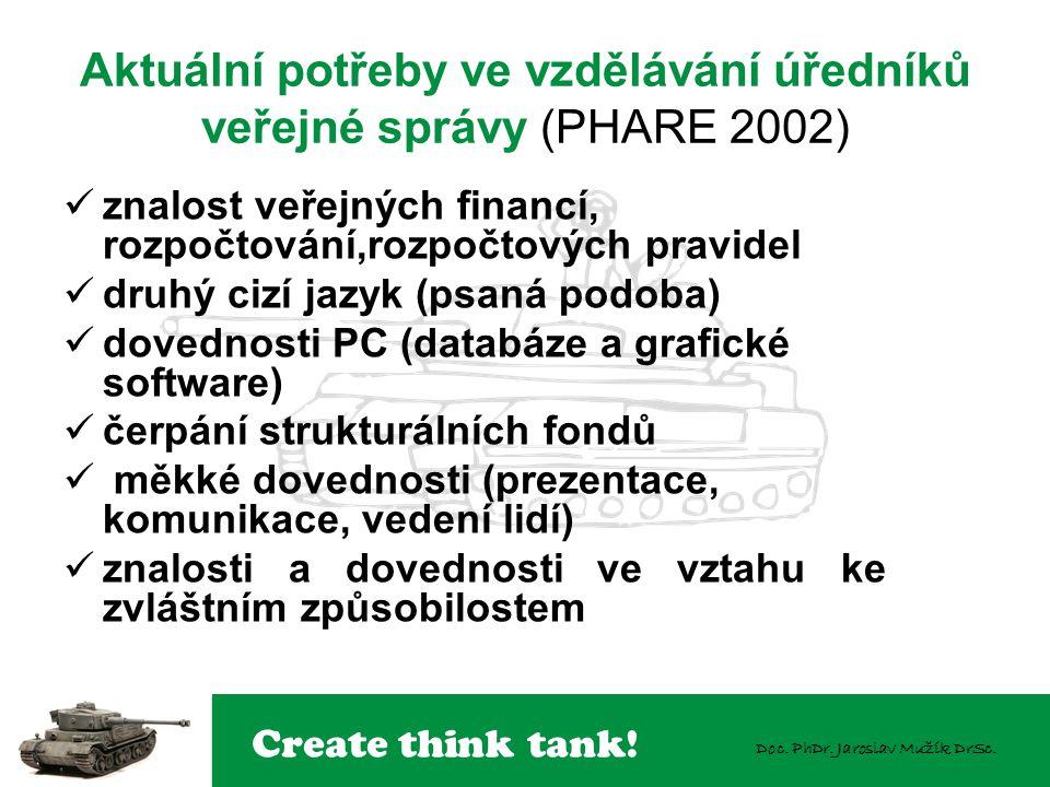 Aktuální potřeby ve vzdělávání úředníků veřejné správy (PHARE 2002)