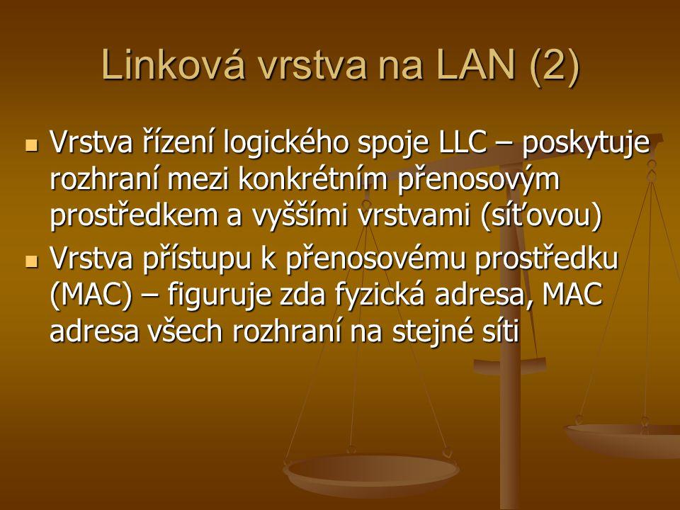 Linková vrstva na LAN (2)