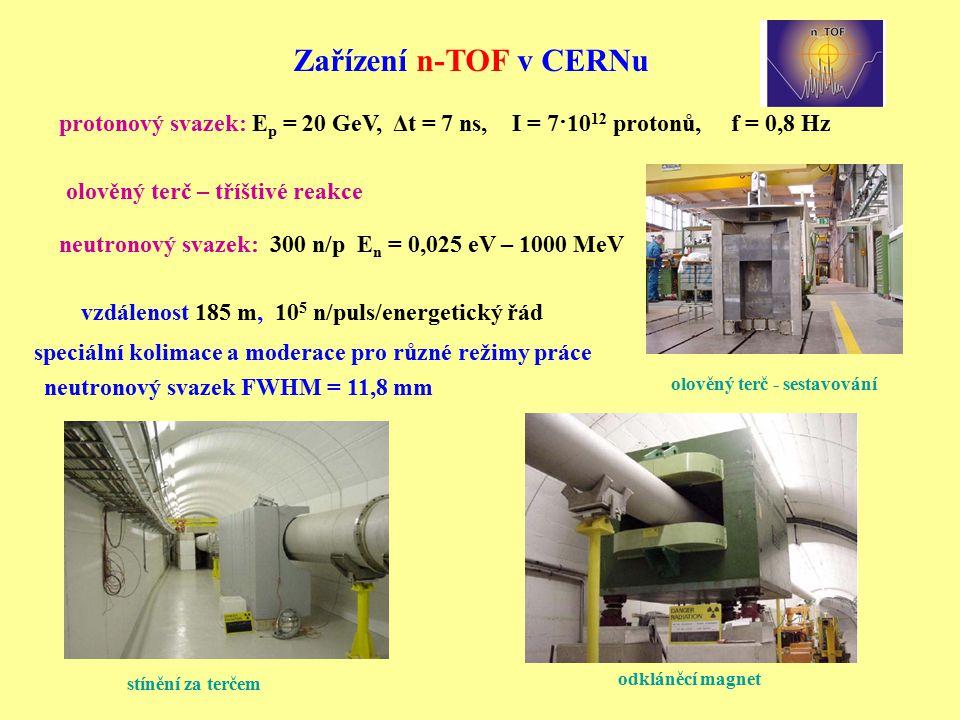 Zařízení n-TOF v CERNu protonový svazek: Ep = 20 GeV, Δt = 7 ns, I = 7·1012 protonů, f = 0,8 Hz.