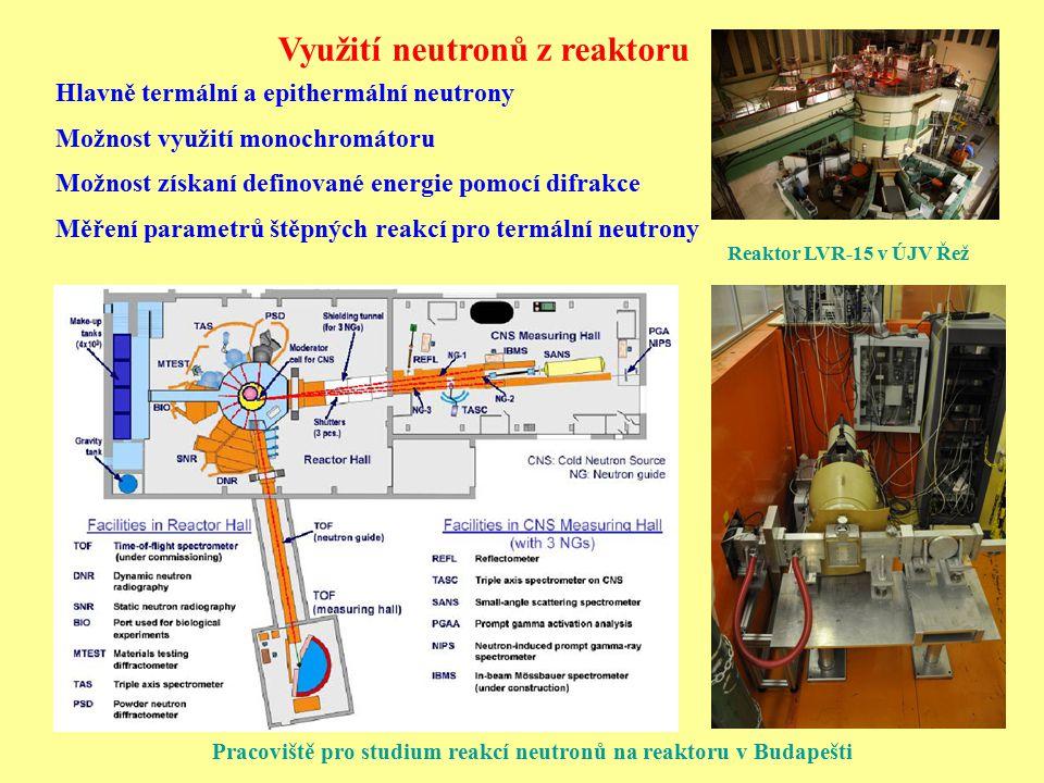 Využití neutronů z reaktoru