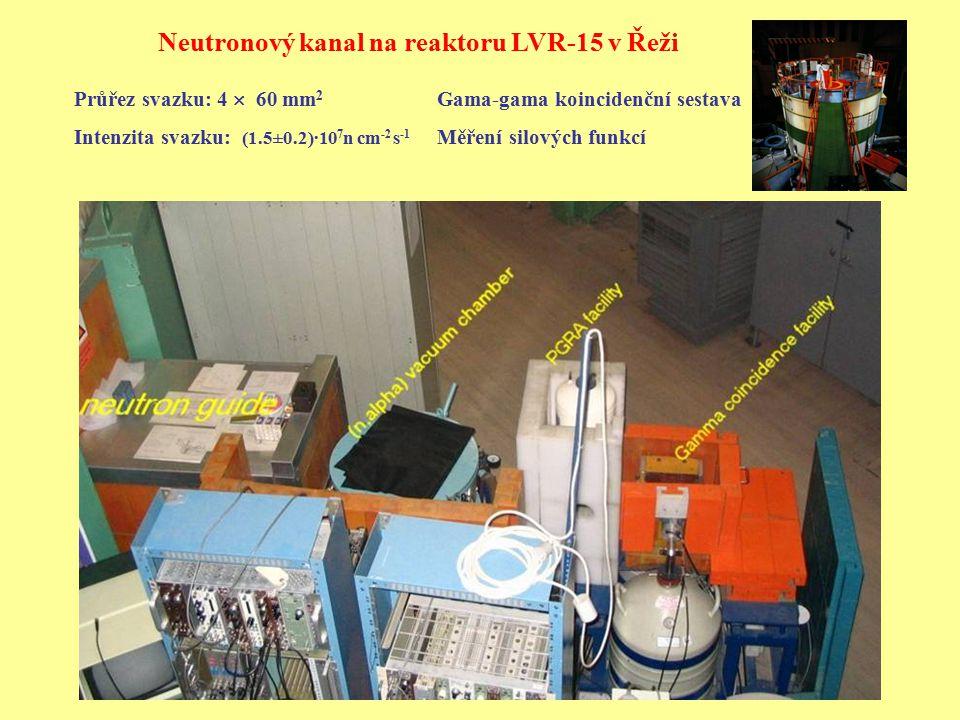 Neutronový kanal na reaktoru LVR-15 v Řeži