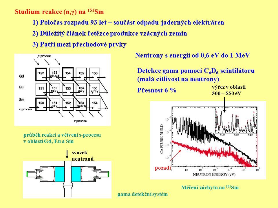 Studium reakce (n,γ) na 151Sm
