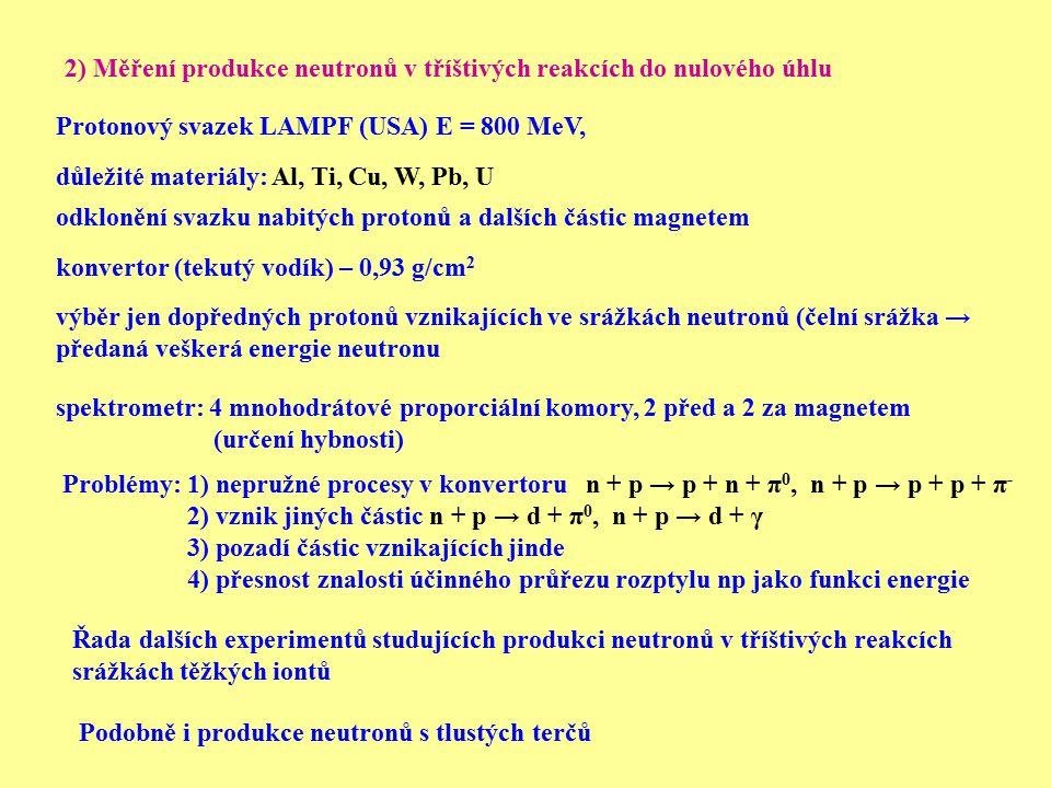2) Měření produkce neutronů v tříštivých reakcích do nulového úhlu