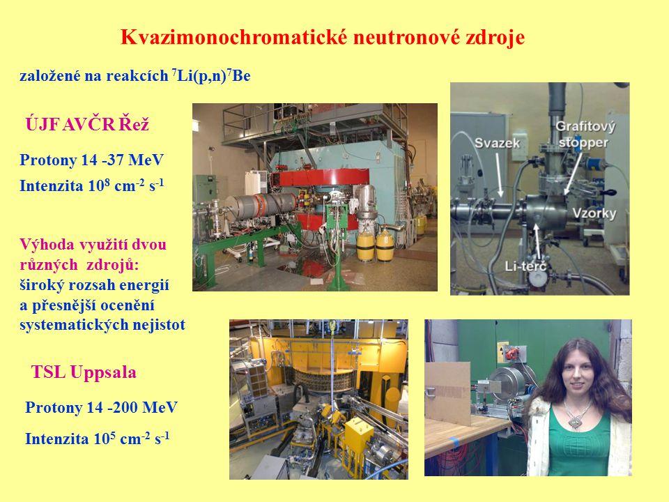 Kvazimonochromatické neutronové zdroje