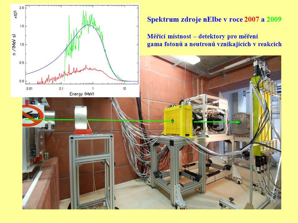 Spektrum zdroje nElbe v roce 2007 a 2009