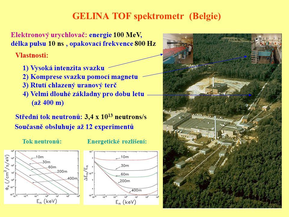 GELINA TOF spektrometr (Belgie)