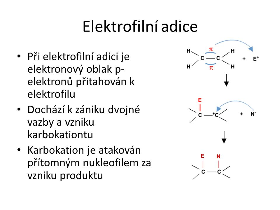 Elektrofilní adice Při elektrofilní adici je elektronový oblak p-elektronů přitahován k elektrofilu.