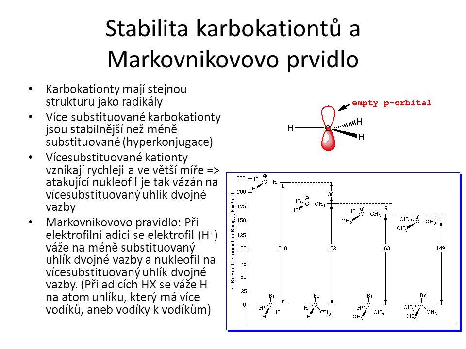 Stabilita karbokationtů a Markovnikovovo prvidlo