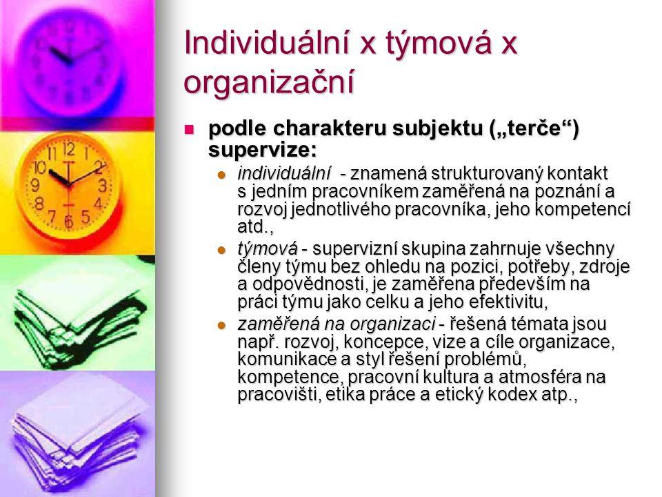 Individuální x týmová x organizační