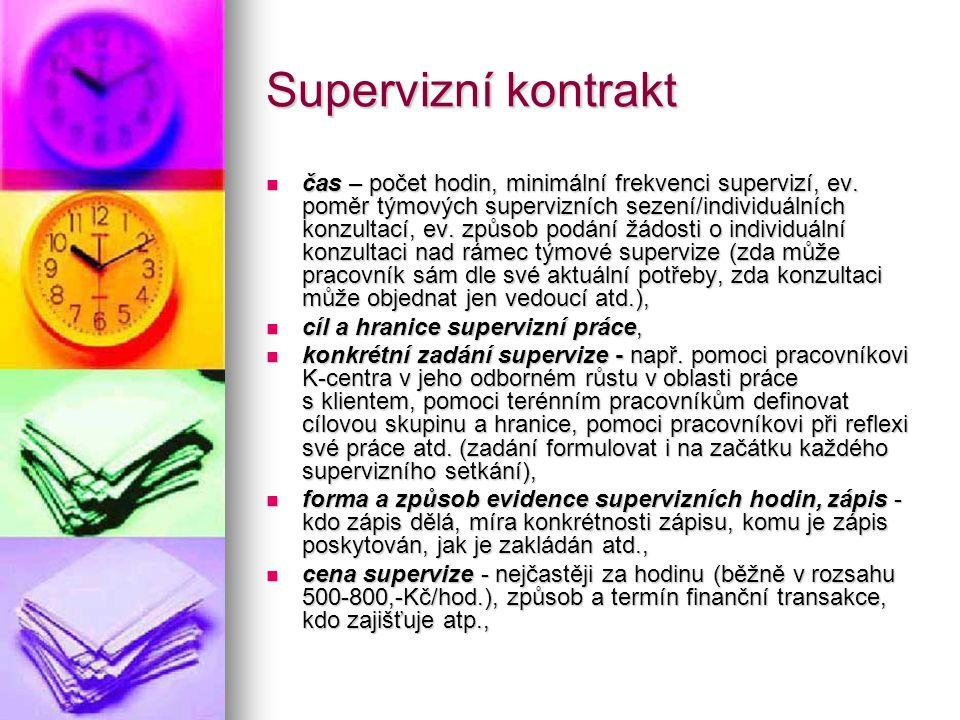 Supervizní kontrakt