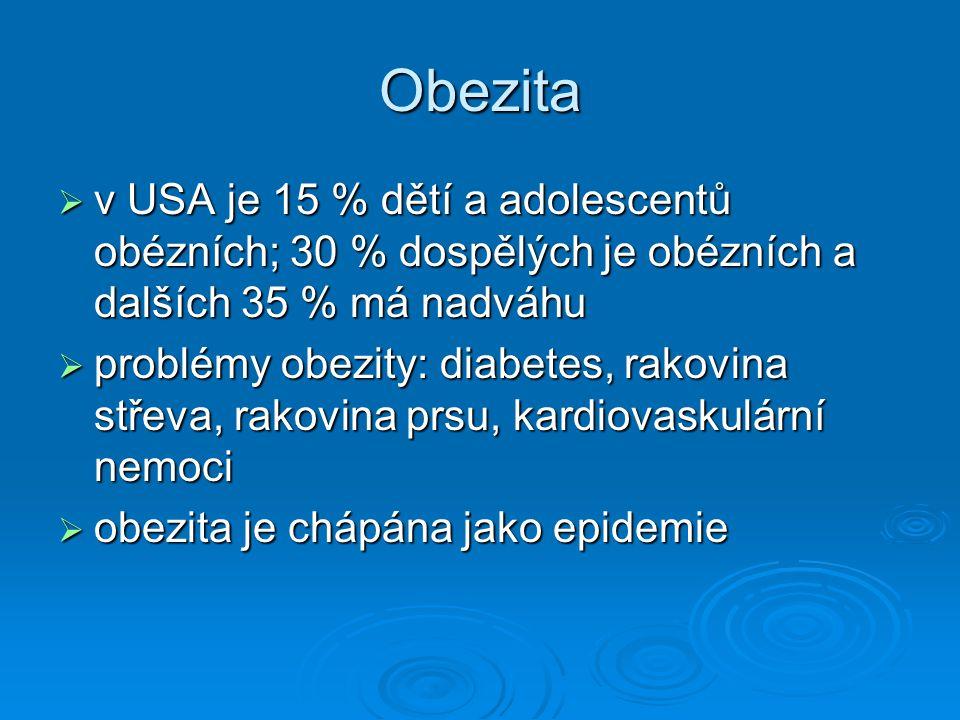 Obezita v USA je 15 % dětí a adolescentů obézních; 30 % dospělých je obézních a dalších 35 % má nadváhu.