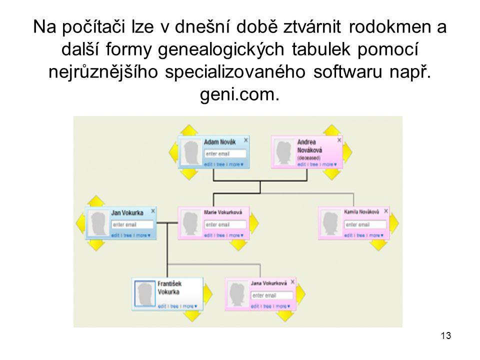 Na počítači lze v dnešní době ztvárnit rodokmen a další formy genealogických tabulek pomocí nejrůznějšího specializovaného softwaru např.