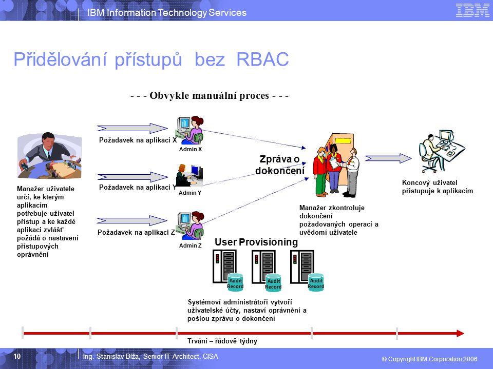 Přidělování přístupů bez RBAC