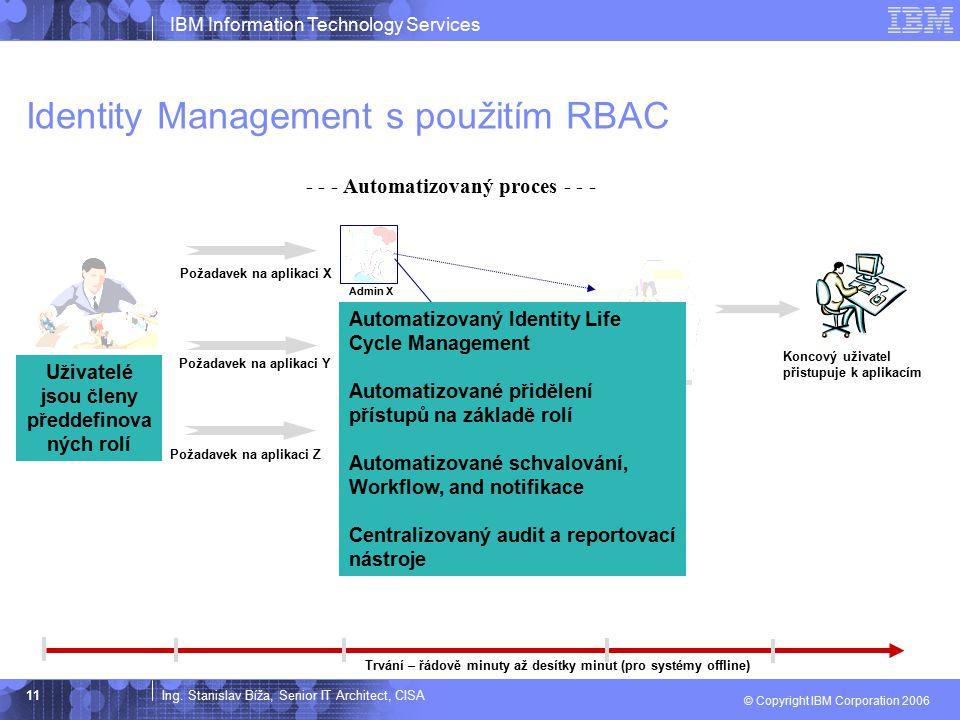 Identity Management s použitím RBAC