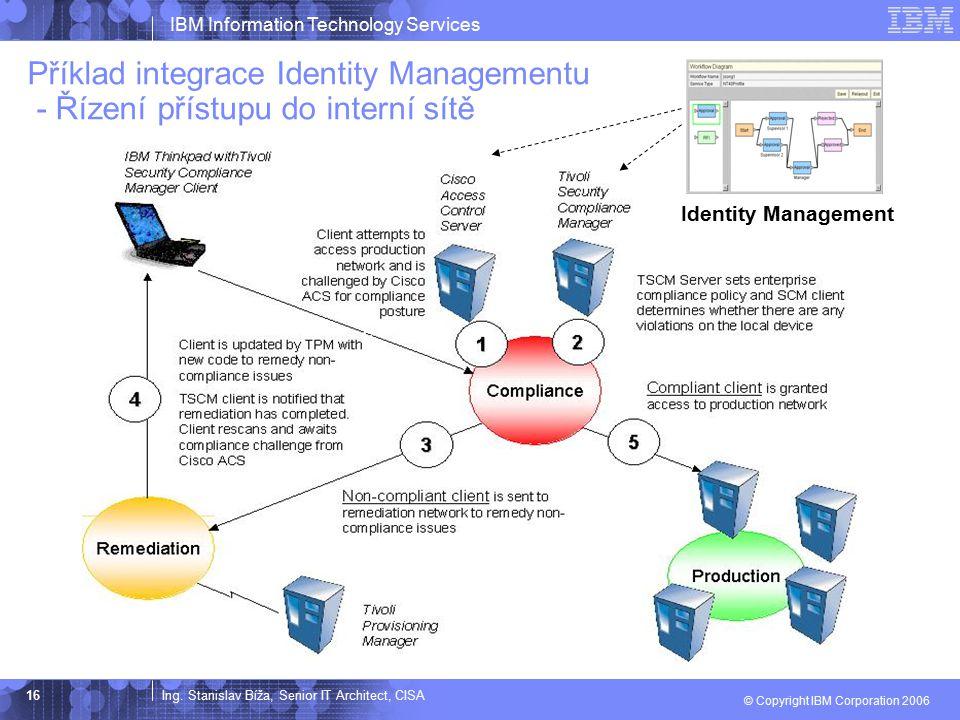 Příklad integrace Identity Managementu - Řízení přístupu do interní sítě